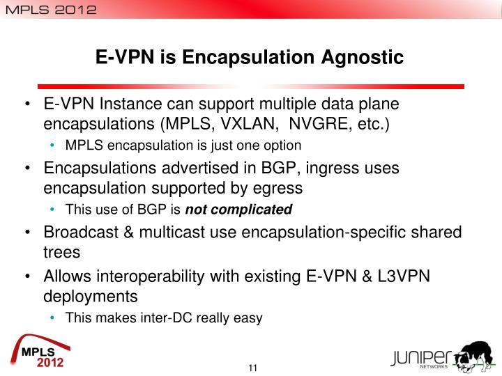 E-VPN is Encapsulation Agnostic
