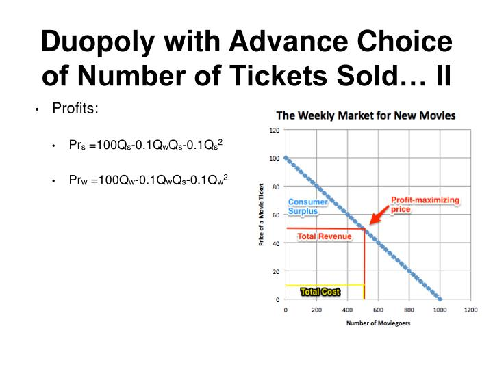 Duopoly with Advance Choice of Number of Tickets Sold… II