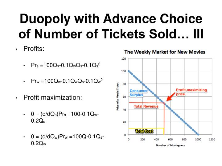 Duopoly with Advance Choice of Number of Tickets Sold… III