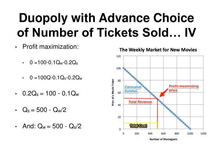 Duopoly with Advance Choice of Number of Tickets Sold… IV