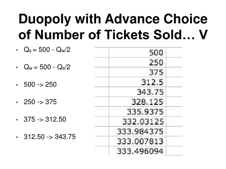 Duopoly with Advance Choice of Number of Tickets Sold… V