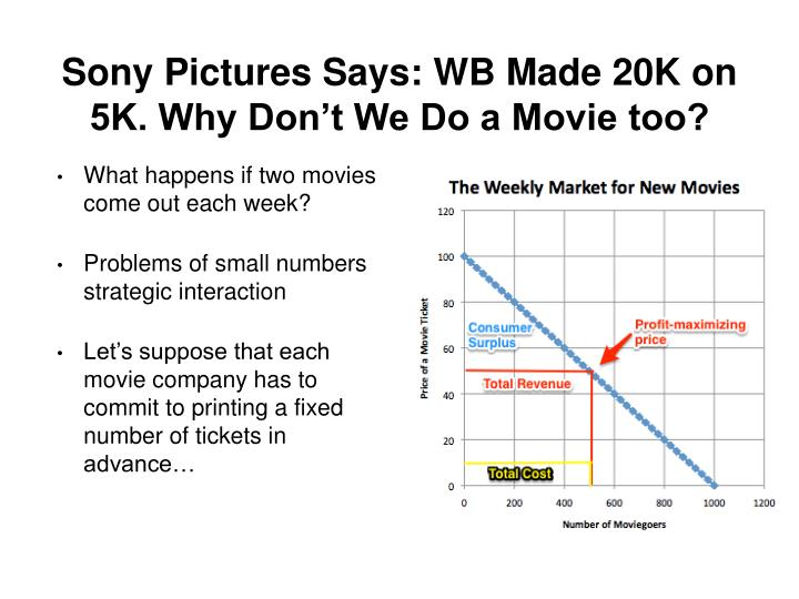 Sony Pictures Says: WB Made 20K on 5K. Why Don't We Do a Movie too?