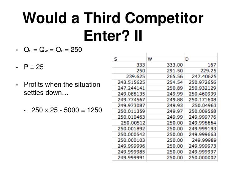 Would a Third Competitor Enter? II
