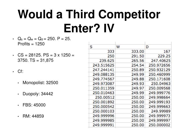 Would a Third Competitor Enter? IV
