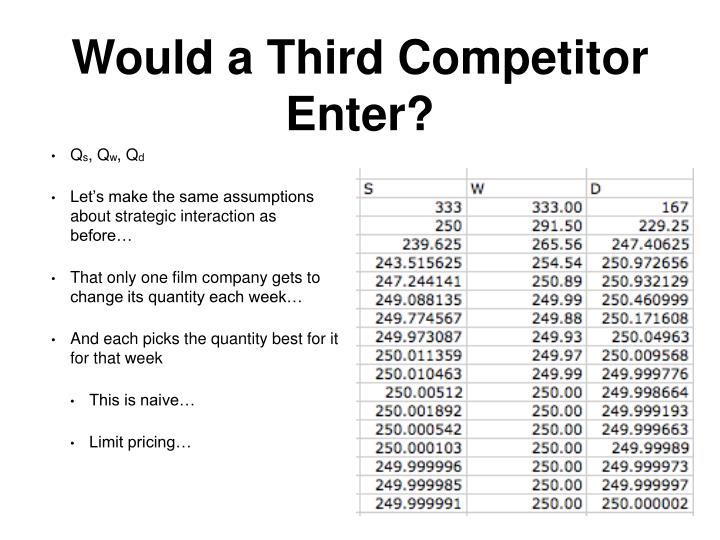 Would a Third Competitor Enter?