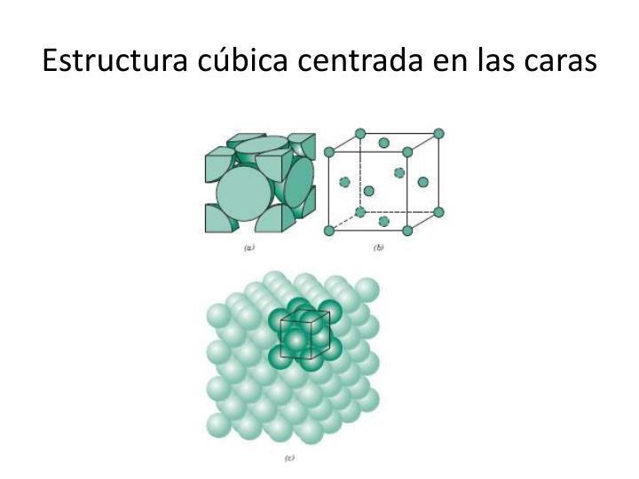 Estructura cúbica centrada en las caras