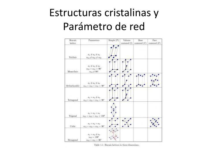 Estructuras cristalinas y