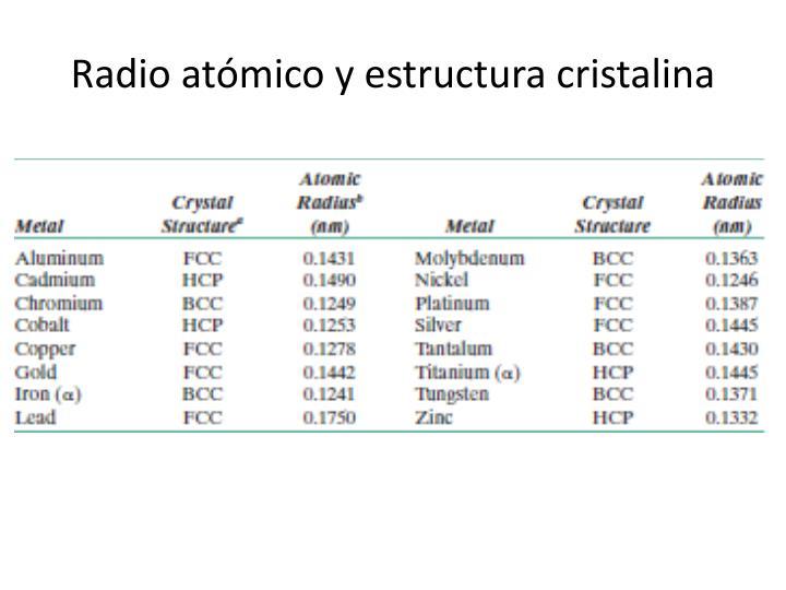 Radio atómico y estructura cristalina