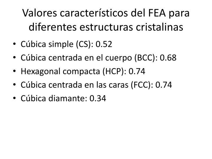 Valores característicos del FEA para diferentes estructuras cristalinas