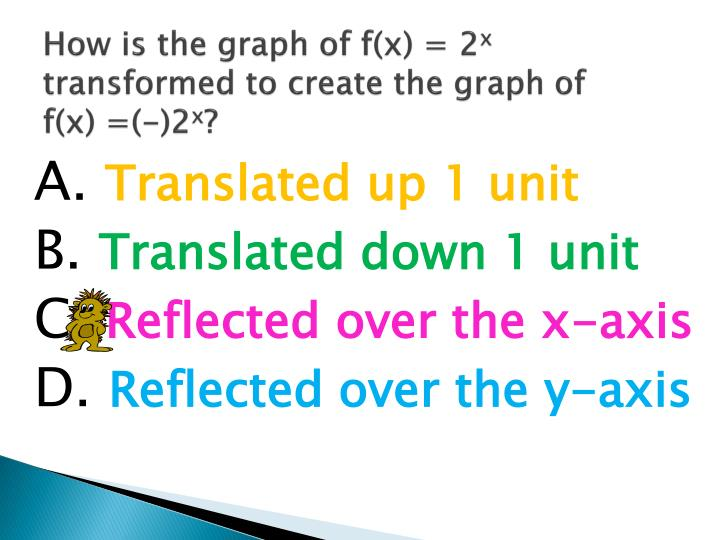 How is the graph of f(x) = 2