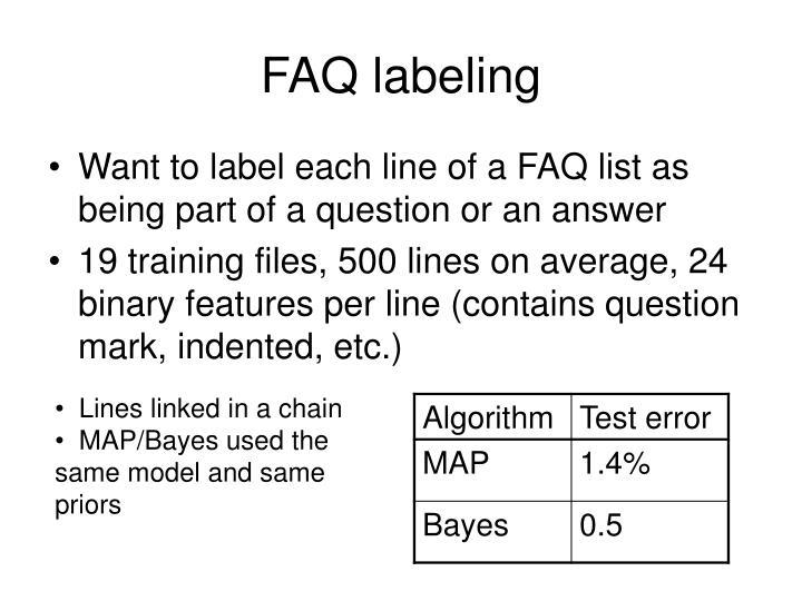 FAQ labeling