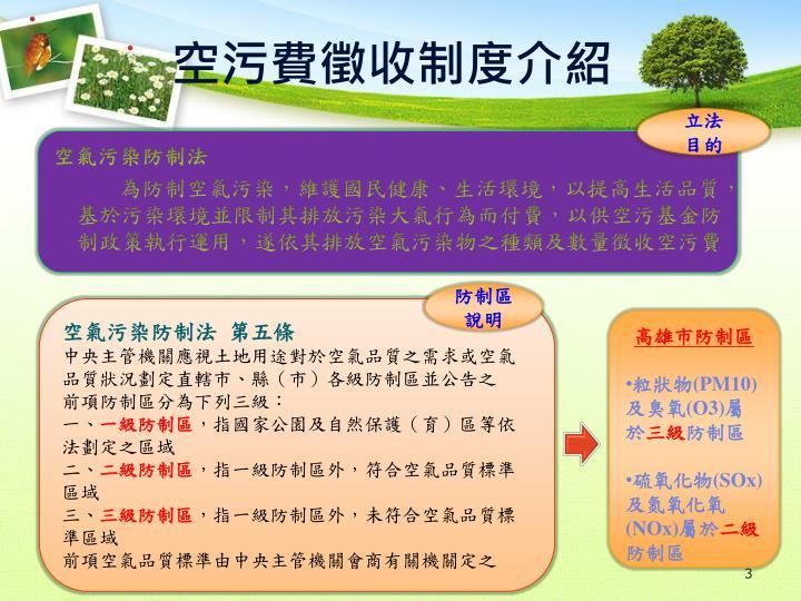 空污費徵收制度介紹