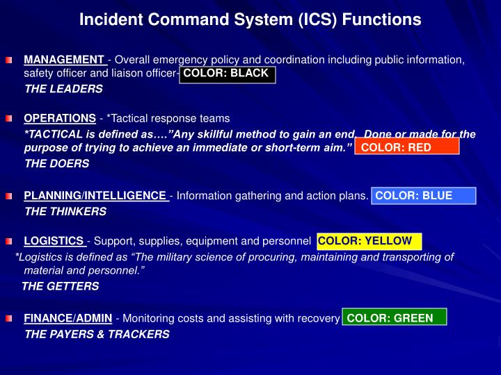 Incident Command System (ICS) Functions