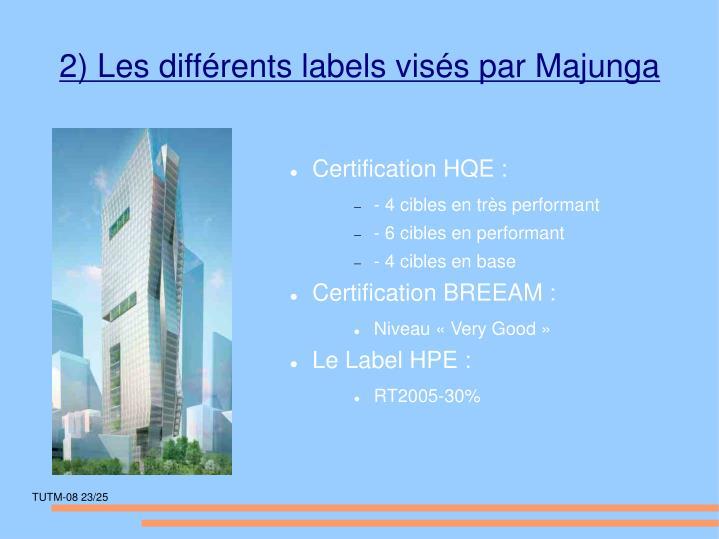 2) Les différents labels visés par Majunga