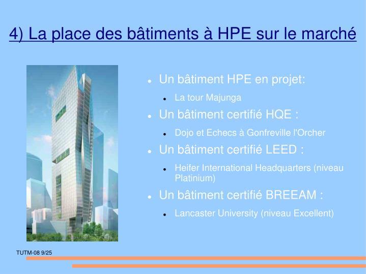 4) La place des bâtiments à HPE sur le marché