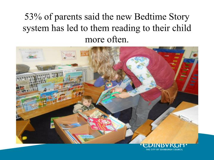 53% of parents said the new Bedtime Story system has led to them reading to their child more often.