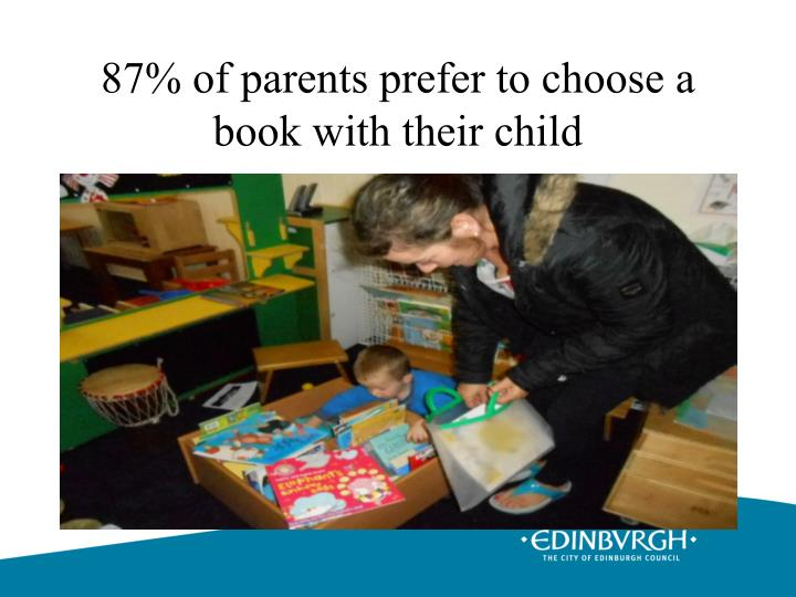 87% of parents prefer to choose a book with their child