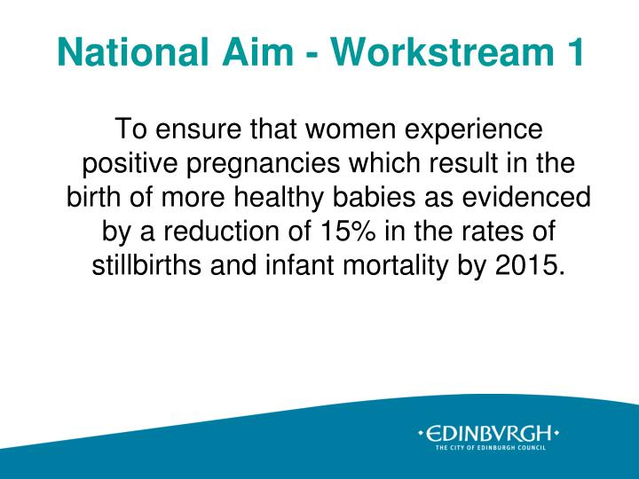 National Aim - Workstream 1