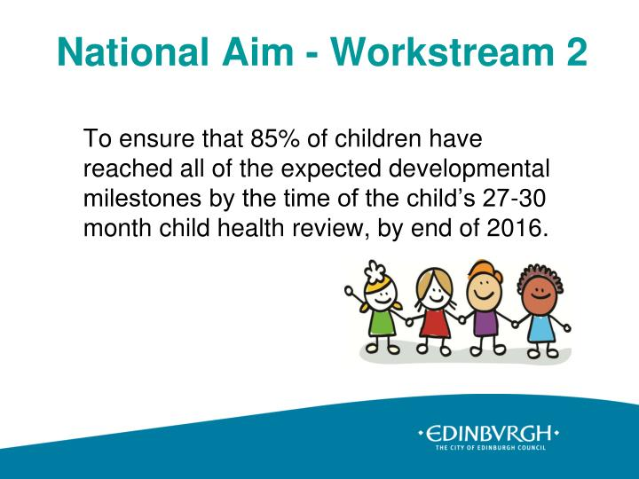National Aim - Workstream 2