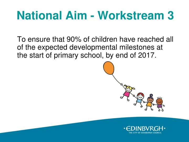 National Aim - Workstream 3