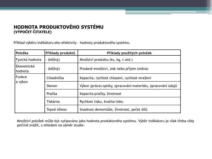 Hodnota produktového systému