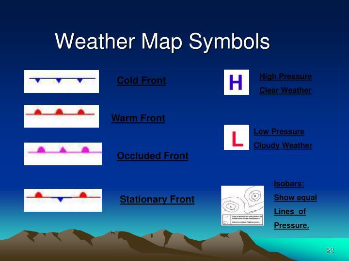 Weather Map Symbols