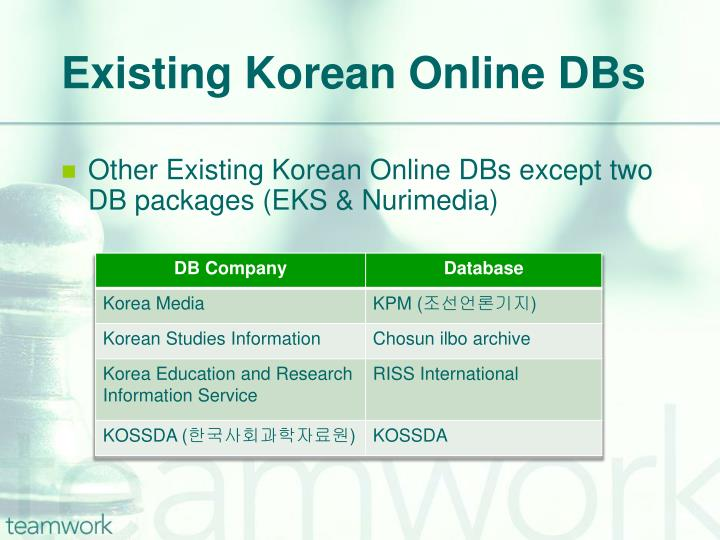 Existing Korean Online DBs