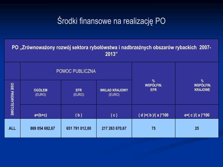Środki finansowe na realizację PO