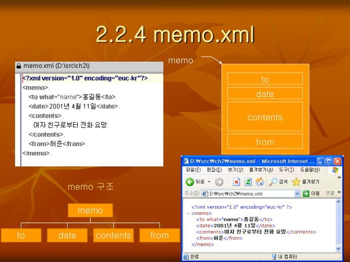 2.2.4 memo.xml