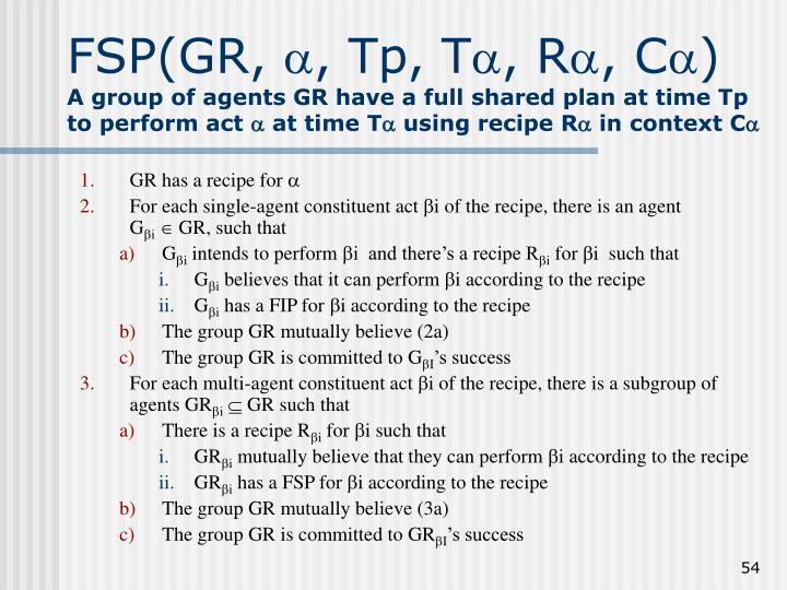 FSP(GR,