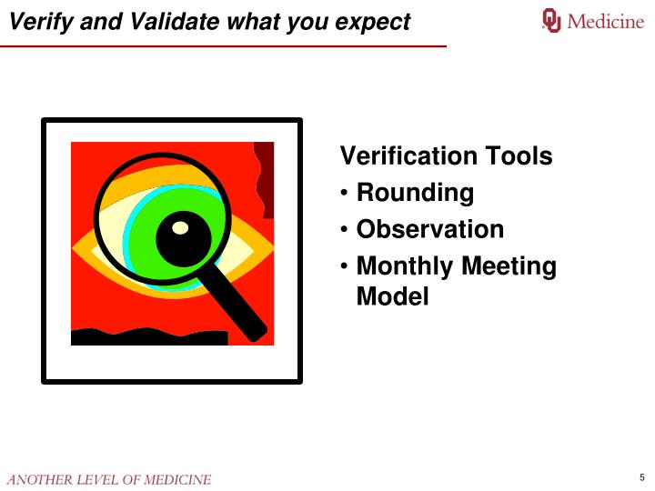 Verify and Validate what you expect