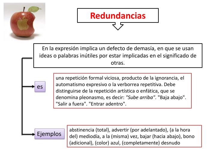 Redundancias