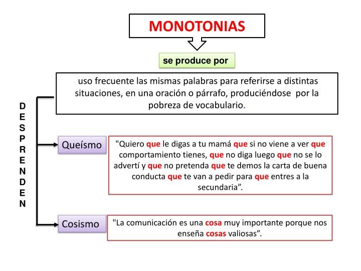 MONOTONIAS