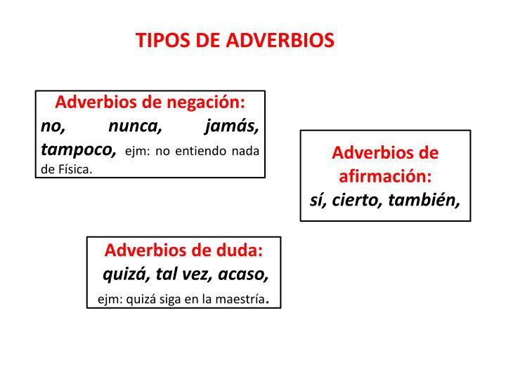 TIPOS DE ADVERBIOS