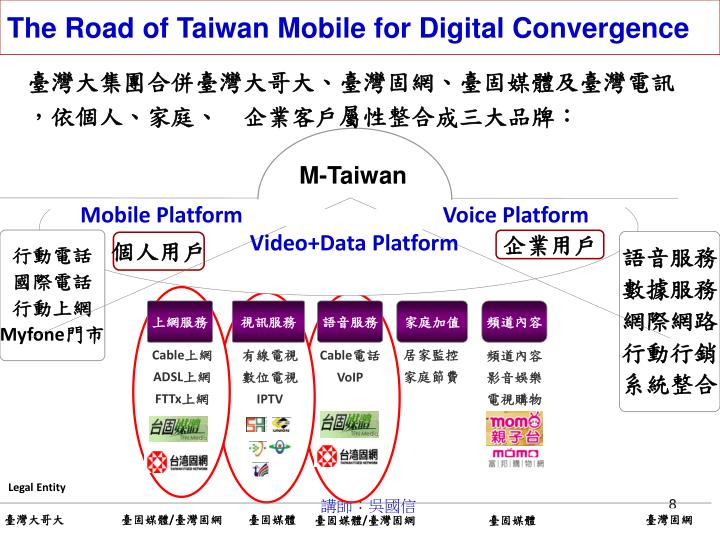 The Road of Taiwan Mobile for Digital Convergence