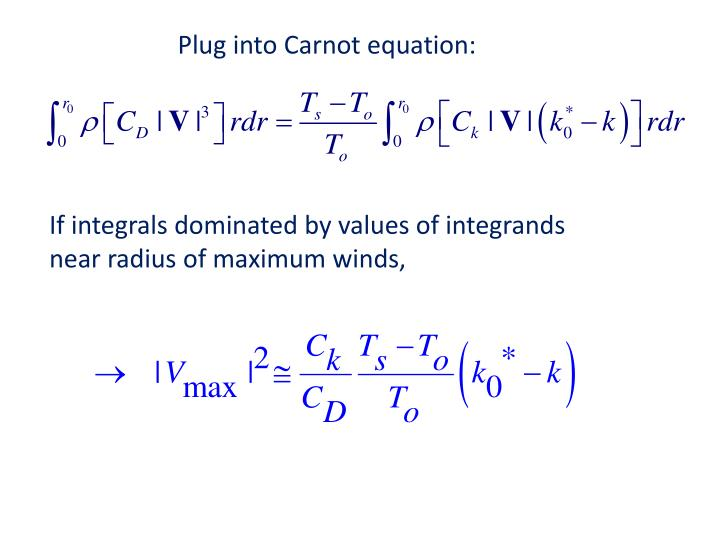 Plug into Carnot equation: