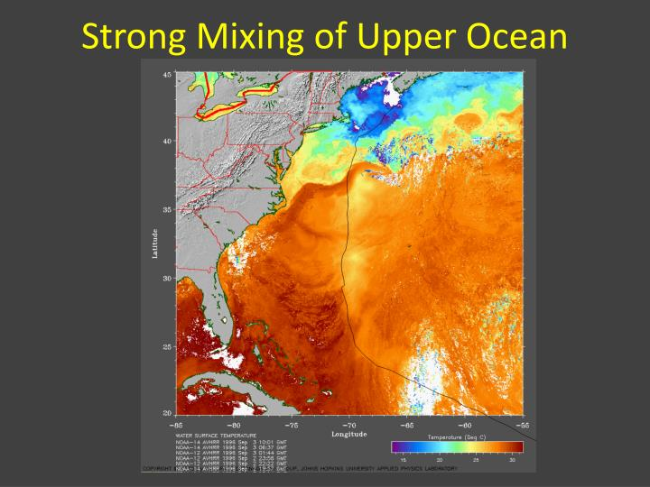Strong Mixing of Upper Ocean
