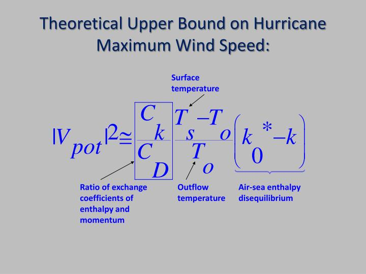Theoretical Upper Bound on Hurricane Maximum Wind Speed: