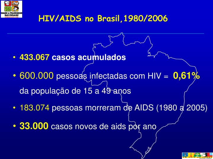 HIV/AIDS no Brasil,1980/2006
