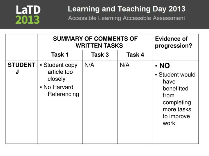 Fig.5.4 Sample students' feedback summary in written tasks and evidence of progression