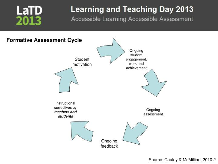 Formative Assessment Cycle