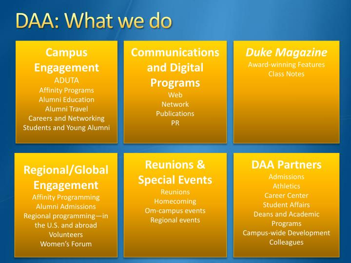 DAA: What we do