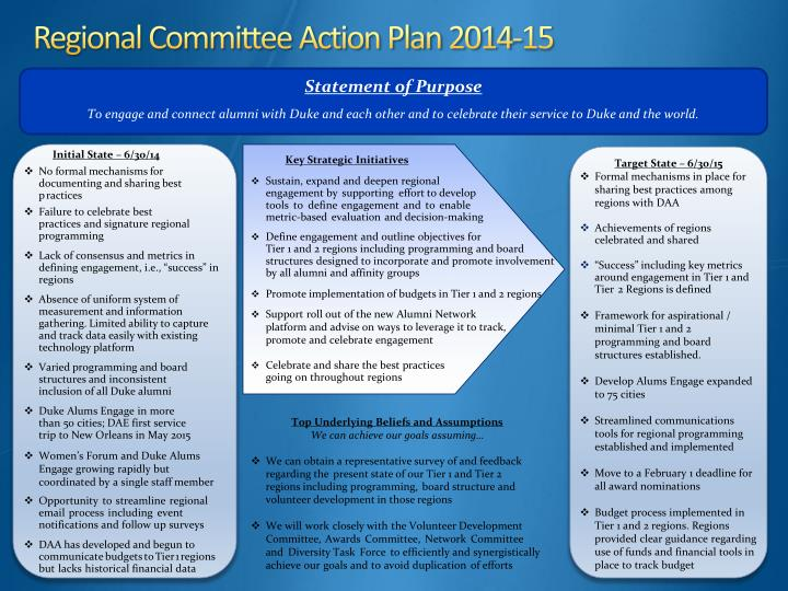 Regional Committee Action Plan 2014-15