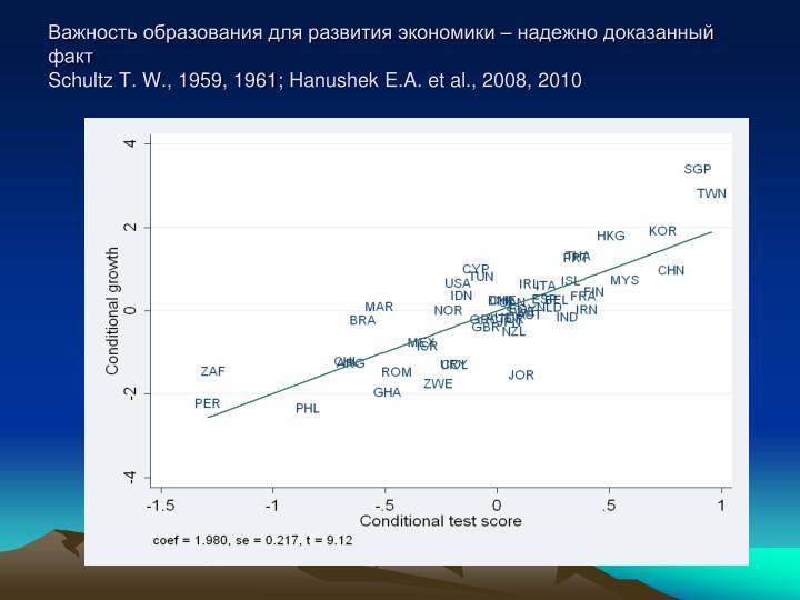 Важность образования для развития экономики – надежно доказанный факт