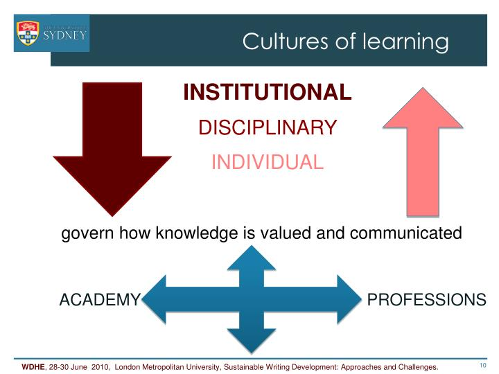 Cultures of learning