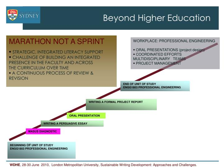 Beyond Higher Education