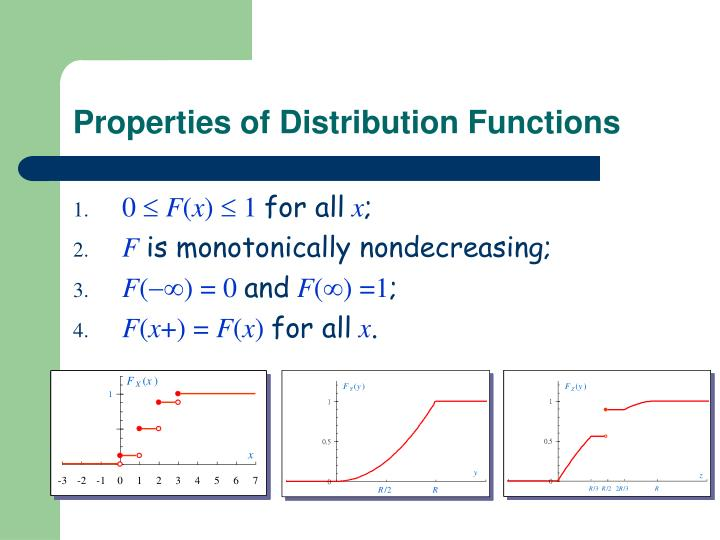 Properties of Distribution Functions