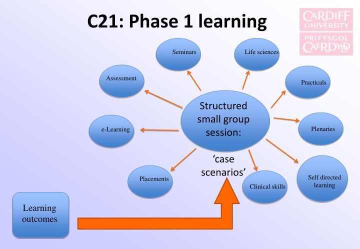 C21: Phase 1 learning