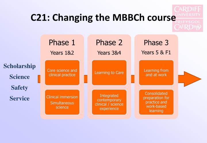 C21: Changing the MBBCh course
