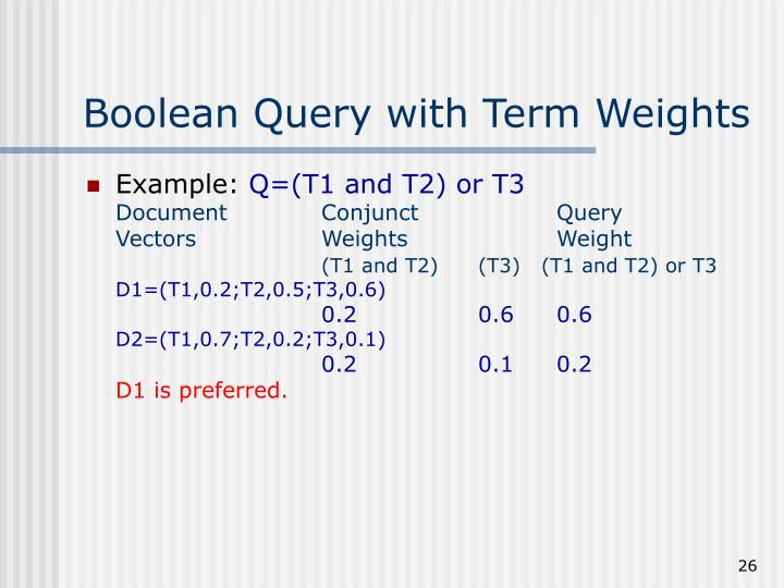 Boolean Query with Term Weights